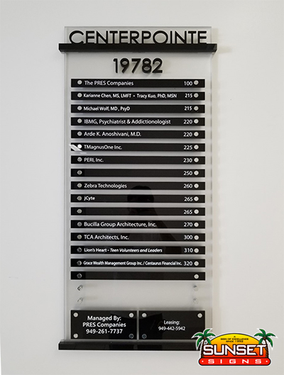 Wayfinding Directory Signs